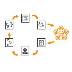curso-online-grupos-beta